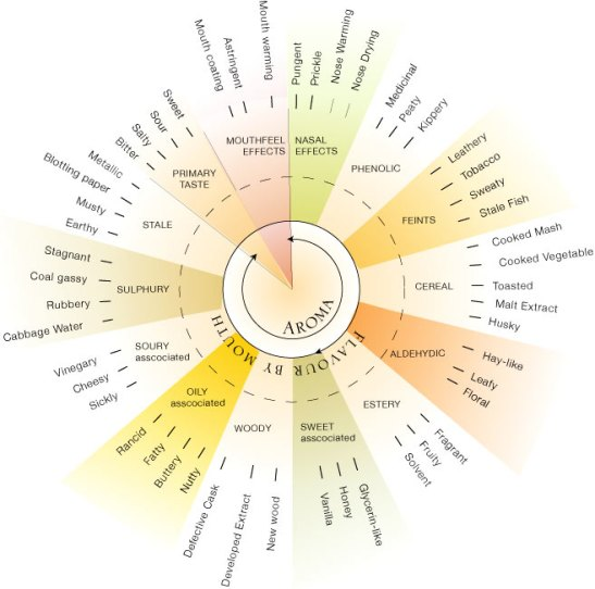 SWRI Wheel
