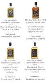 Whiskybutmay